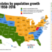 US States by Population Growth Rate 1950-2016