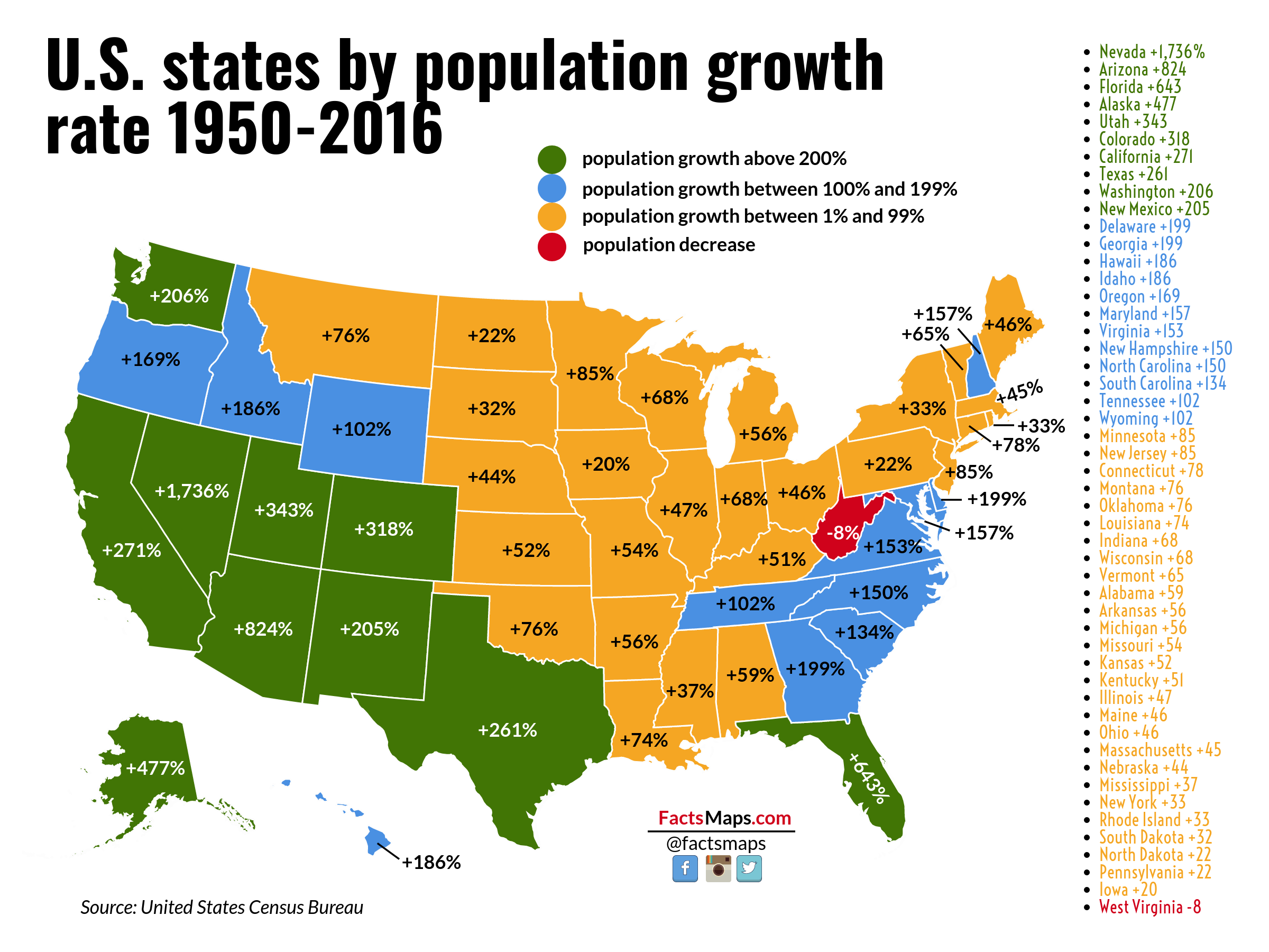 US States by Population Growth Rate 1950-2016 - FactsMaps