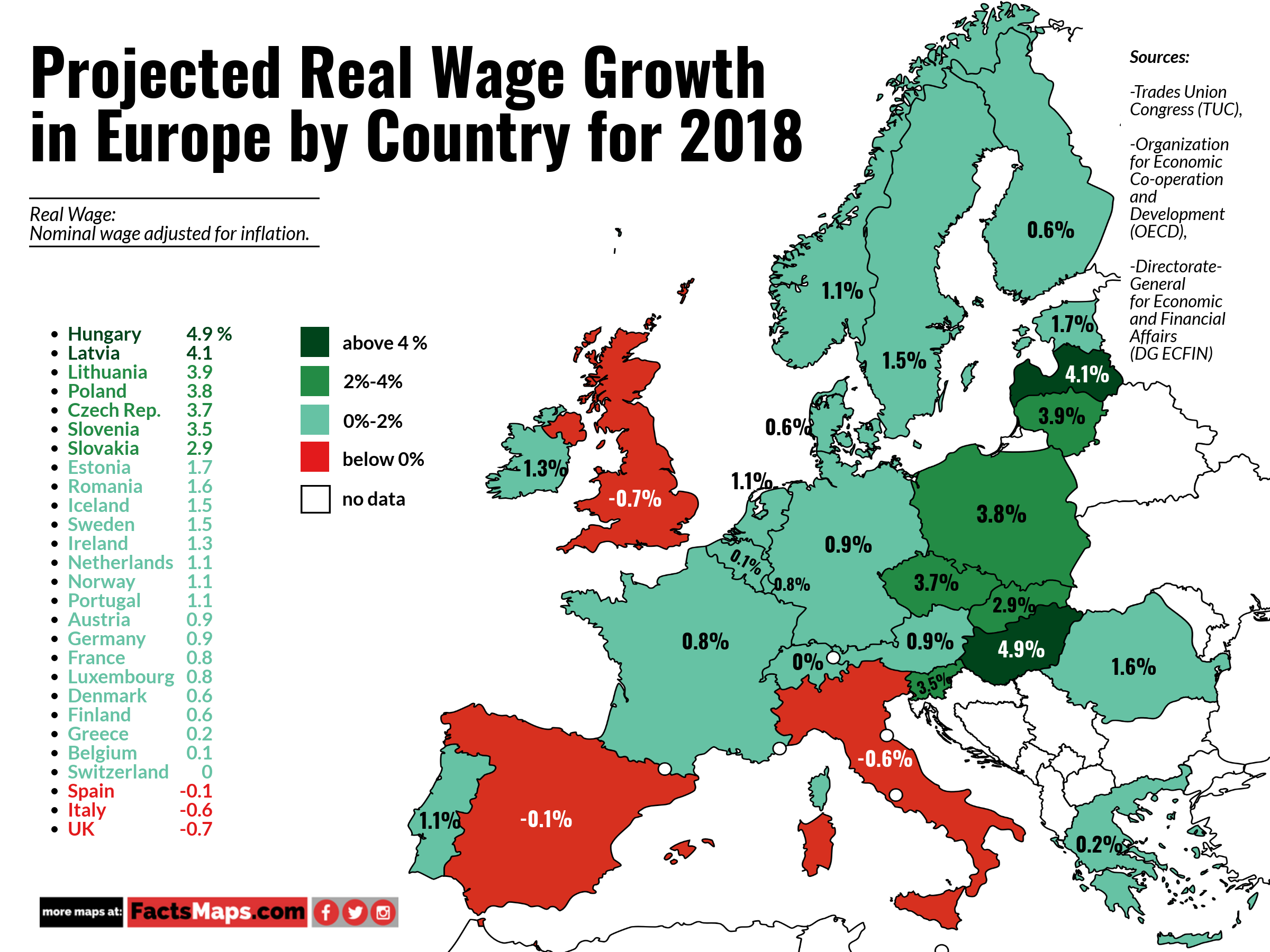 Projected Real Wage Growth In Europe By Country For 2018
