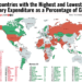 30 Countries with the Highest and Lowest Military Expenditure as a Percentage of GDP
